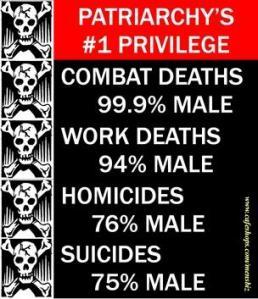 men die because males